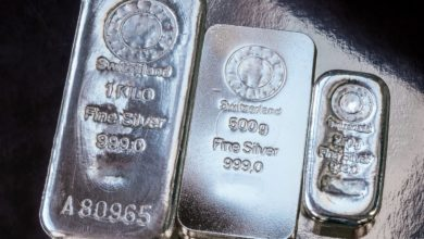 Photo of Silver Trading Rules: Silver Shows Growth Signals
