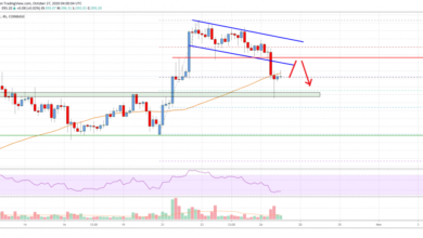 Photo of Ethereum Price Analysis: ETH Holding Important Support at $380