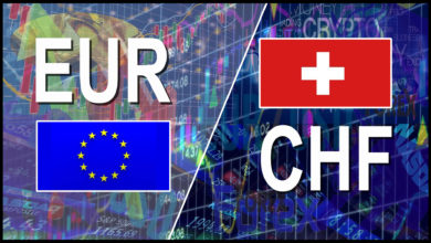 Photo of EUR/CHF Price Analysis: Treads Water around 1.0800 inside a Two-Week-Old Rising Channel