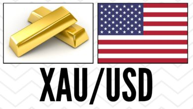 Photo of Gold Price Forecast: XAU/USD's Fate Hinges on Trump's Health, 21-DMA-Level to Beat for Bulls