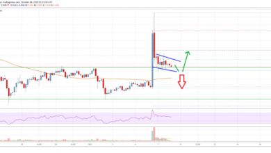 Photo of EOS Price Analysis: Near Crucial Juncture, Can Buyers Save The Day?